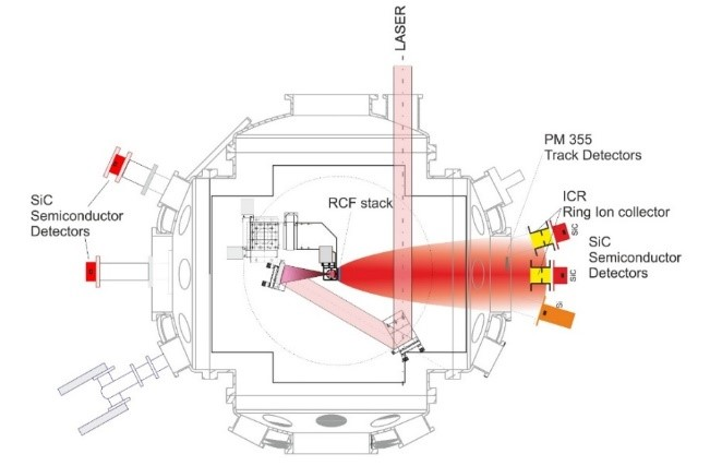 View of the measuring systems inside the Pulsar